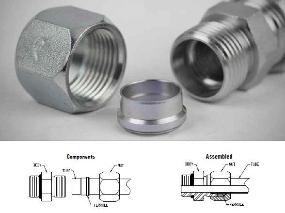 Flareless hydraulic fittings